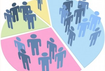 Doua treimi dintre tineri cred ca lucrurile se indreapta intr-o directie gresita