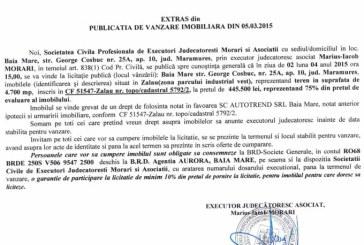 Vanzare teren in Zalau – Extras publicatie vanzare imobiliara, din data de 06. 03. 2015