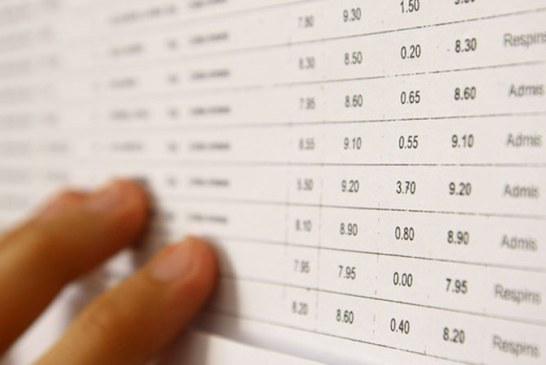 Rezultate Evaluare Nationala 2016 Maramures. Vezi notele