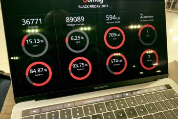 Black Friday 2018: Ce rezultate au obtinut magazinele online din platforma Gomag