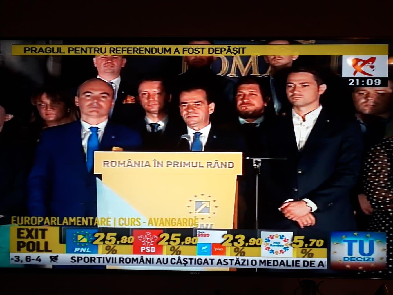 Exit-poll CURS-Avangarde: PSD - 25,8%, PNL -25,8 %, Alianta USR PLUS - 23,9 %