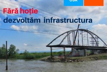 Alianta 2020 USR PLUS promite fonduri suficiente pentru infrastructura rutiera