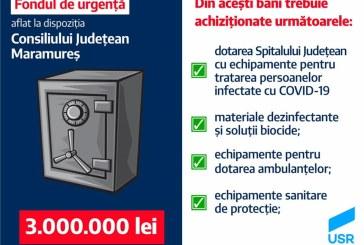 """Fondul de rezerva sa mearga pentru combaterea virusului in judet – Deputatul Durus: """"Este necesara regandirea prioritatilor. Avem nevoie de bani pentru combaterea COVID-19 in Maramures"""""""