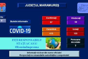 A scăzut numărul de cazuri confirmate în Maramureș. Explicația autorităților