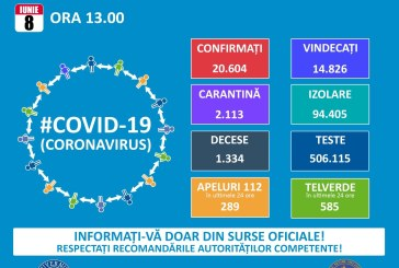 În ultimele 24 de ore: Fără cazuri noi de coronavirus în Maramureș