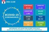 Coronavirus: Vezi cifrele zilei de vineri, 5 iunie, în România