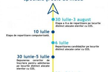 Locuri distincte pentru elevii cu cerințe educaționale speciale (CES) din școlile speciale și cele de masă