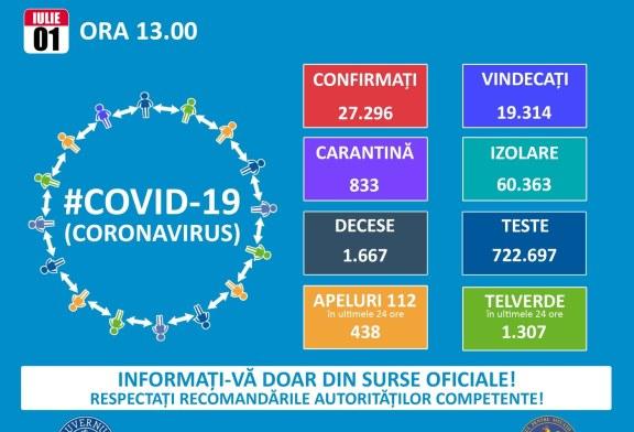 Date oficiale: Câte cazuri noi de coronavirus au anunțat autoritățile