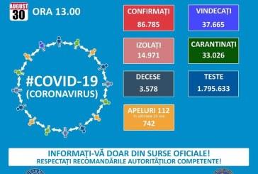 17 noi cazuri de infectare cu coronavirus în Maramureș