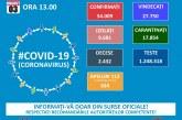 Cifrele zilei: 27.750 pacienți vindecați de covid-19 în România