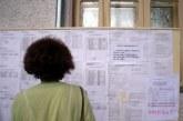 Maramureș: 84,99% rata de promovare a concursului național de titularizare 2020, înainte de contestații