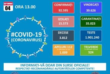 Situația cazurilor de covid-19 la data de 4 septembrie