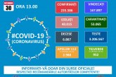 6.546 cazuri noi de persoane infectate cu coronavirus
