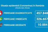Coronavirus România: 8.499 de cazuri noi, din 36.649 de teste (23,2%)