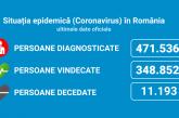 Coronavirus România: 5.554 de cazuri noi și 1.250 de pacienți la ATI