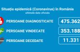 Coronavirus România: 3.826 de noi cazuri, în ultimele 24 de ore, din doar 9.785 de teste