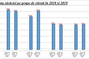 Familia Ionescu și rata sărăciei la români.
