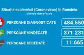Coronavirus România: 4.916 noi cazuri, în ultimele 24 de ore, din 15.701 teste (31,3%)