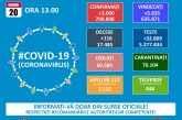 Situația cazurilor de coronavirus la data de 20 ianuarie