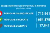Coronavirus România: 1.551 de cazuri noi din 9.119 teste (17%)