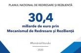 Pe ce vor fi cheltuite cele 30 de miliarde de euro din PNRR?