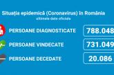 Coronavirus România: 3.337 de cazuri noi din 34.364 de teste (9,7%)