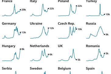 Imaginea zilei: valul trei în Europa într-o singură imagine