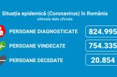 Coronavirus România: 4.064 de cazuri noi din 33.795 de teste (12%)